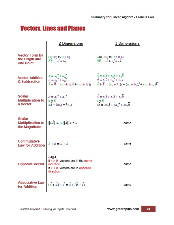 online linear algebra course Math 2418 (4 credit hours) offered at bhc, efc, rlc linear algebra this is a texas common course number prerequisite required: math 2414 or equivalent course description: introduces and provides models for application of the concepts of vector algebra.